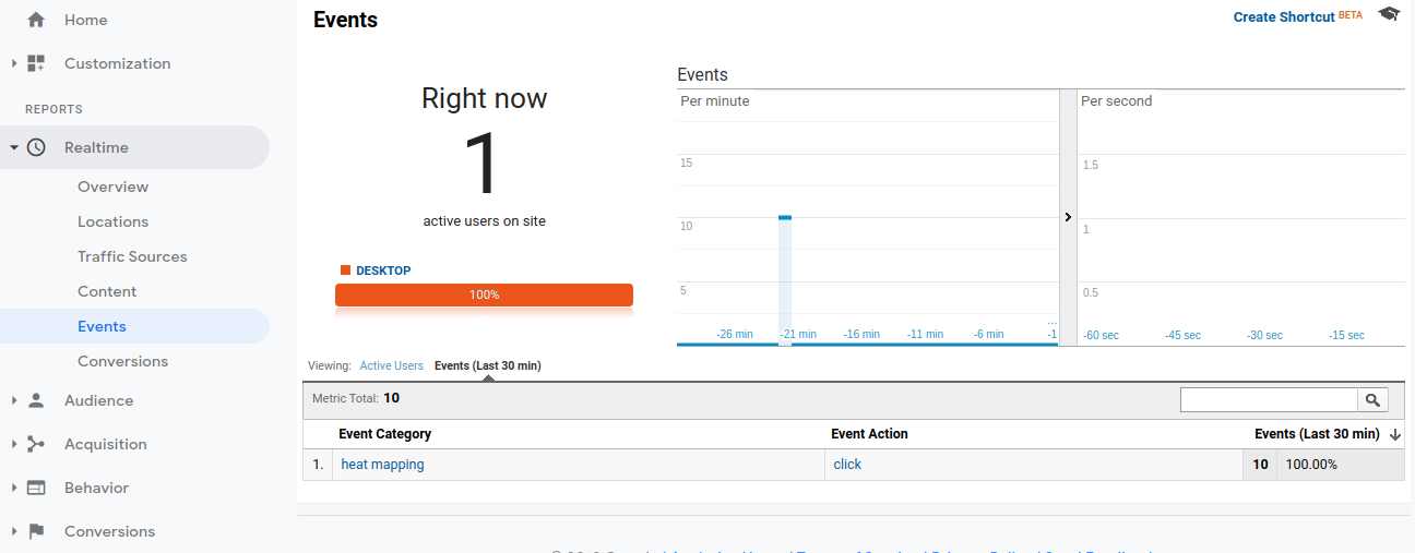 Preview of heatmap results on the Google Analytics platform